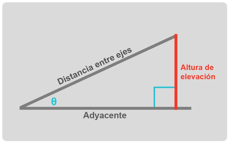 Blog 004 Altura - 4