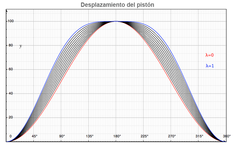 curva_360_LOW