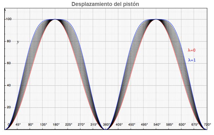 curva_720_LOW